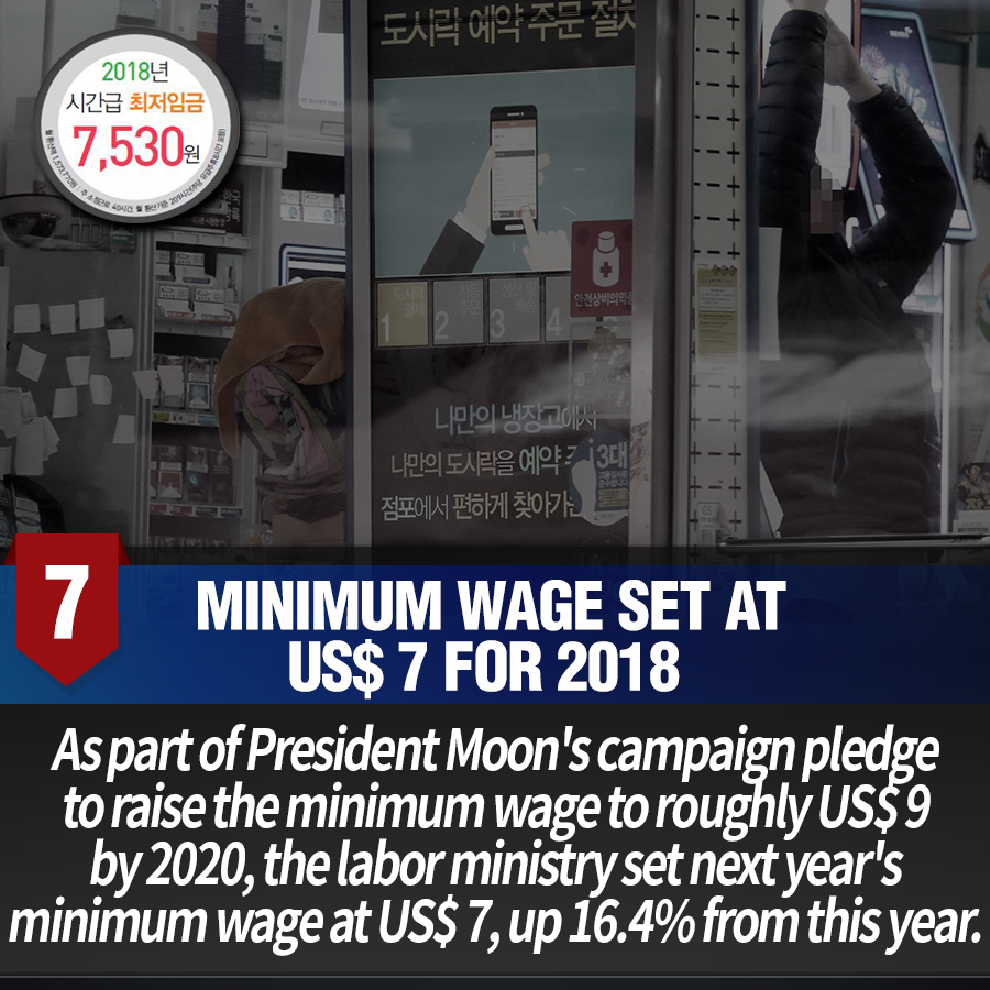 7. Minimum wage set at US$ 7 for 2018 <br>
