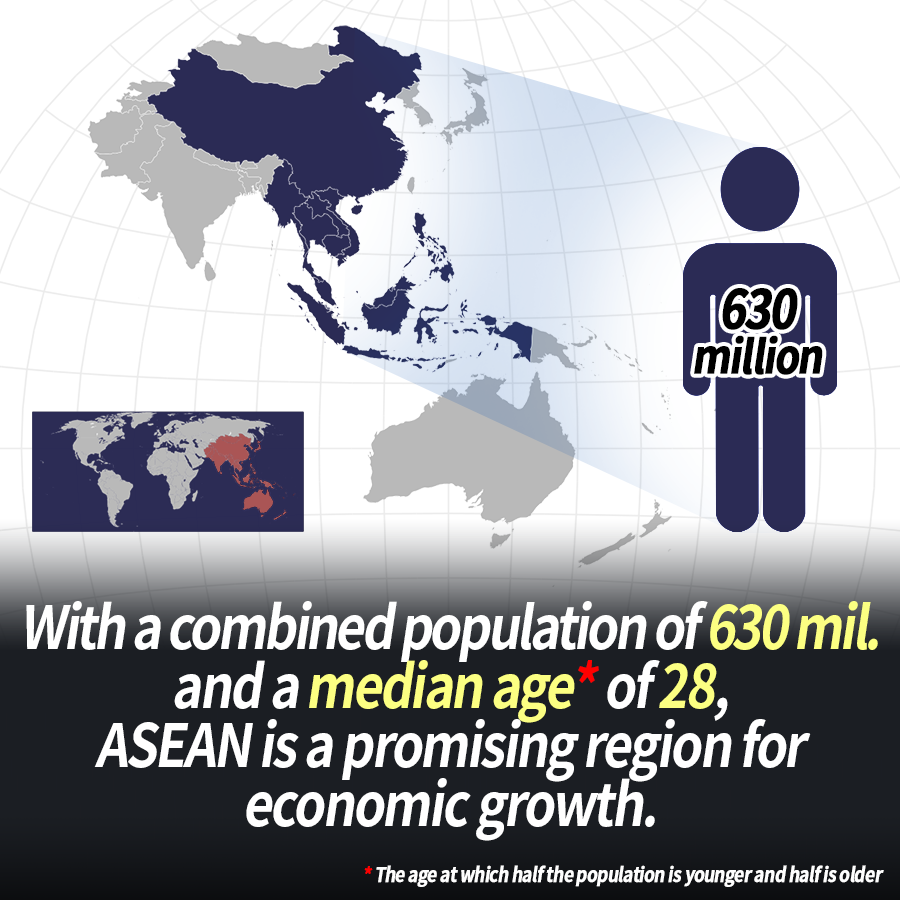 With a combined population of 630 mil. and a median age* of 28, ASEAN is a promising region for economic growth.<br> *The age at which half the population is younger and half is older
