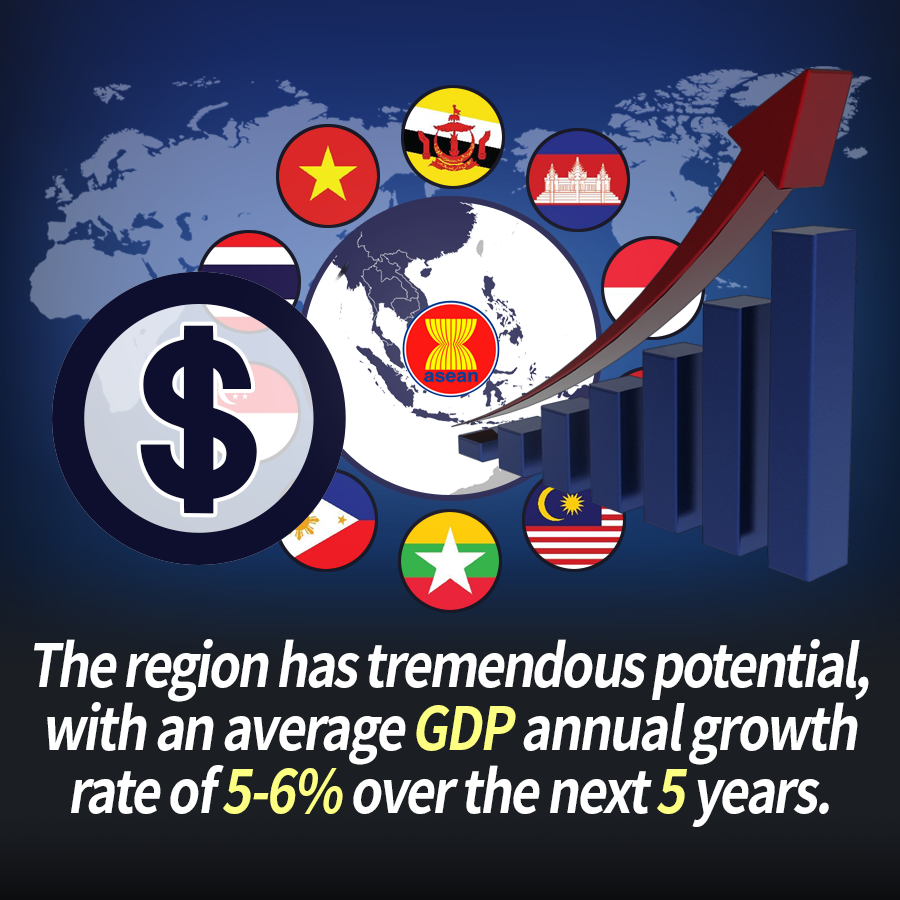 The region has tremendous potential, with an average GDP annual growth rate of 5-6% over the next 5 years.