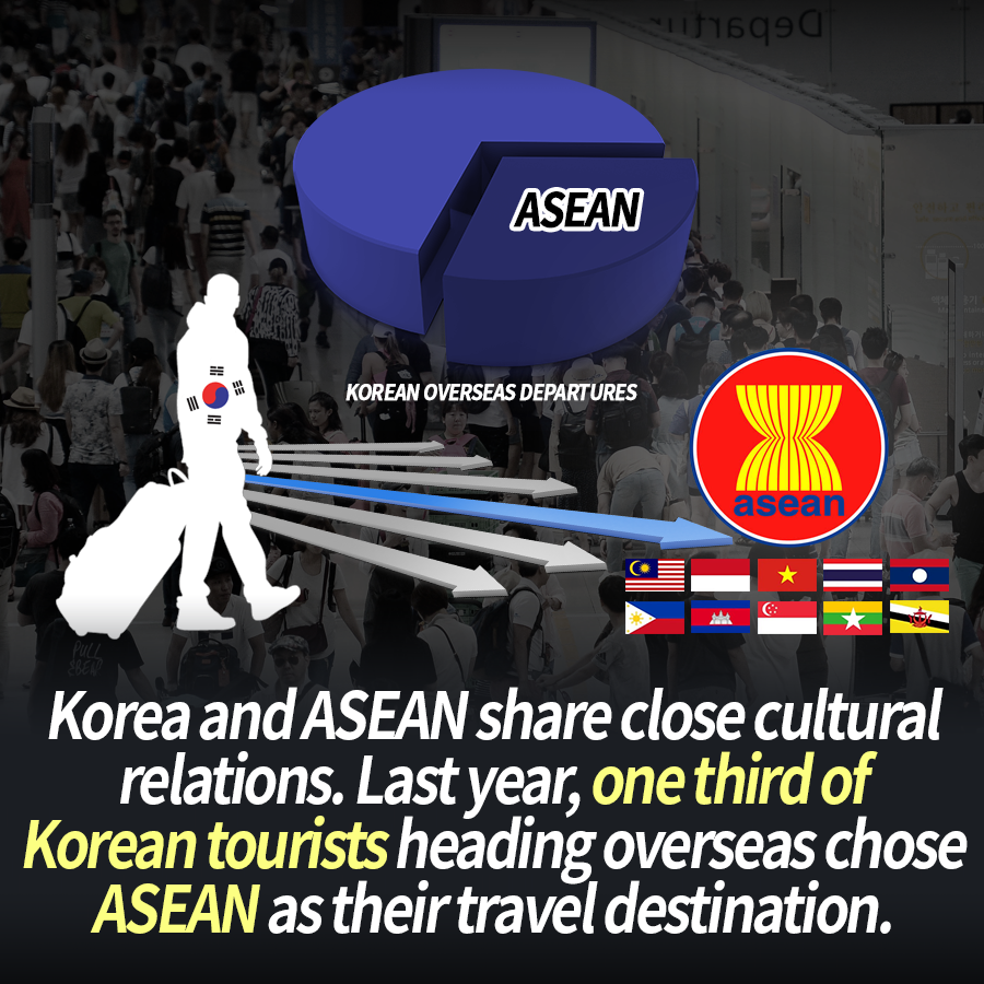 Korea and ASEAN share close cultural relations. Last year, one third of Korean tourists heading overseas chose ASEAN as their travel destination.