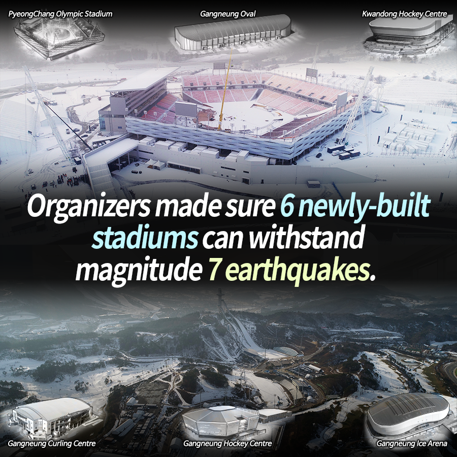 Organizers made sure six newly-built stadiums can withstand magnitude 7 earthquakes.