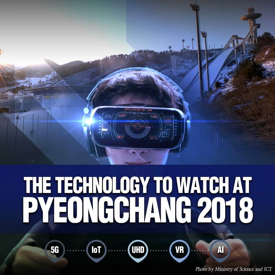 The Technology to Watch at PyeongChang 2018