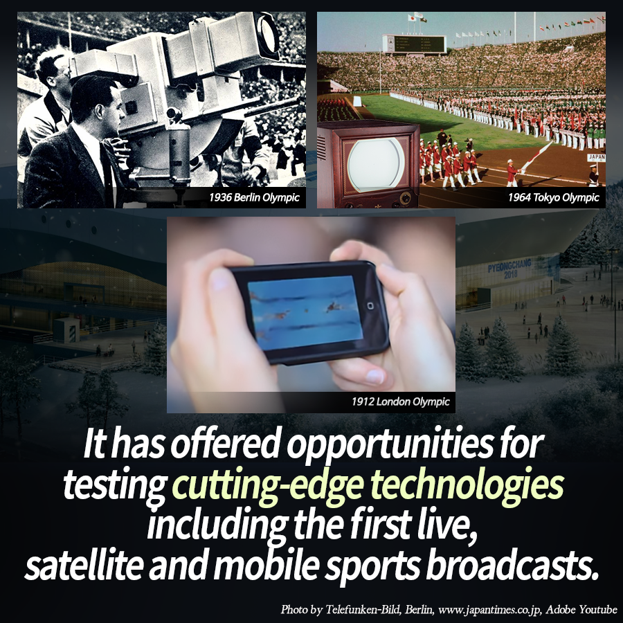 It has offered opportunities for testing cutting-edge technologies including the first live, satellite and mobile sports broadcasts.