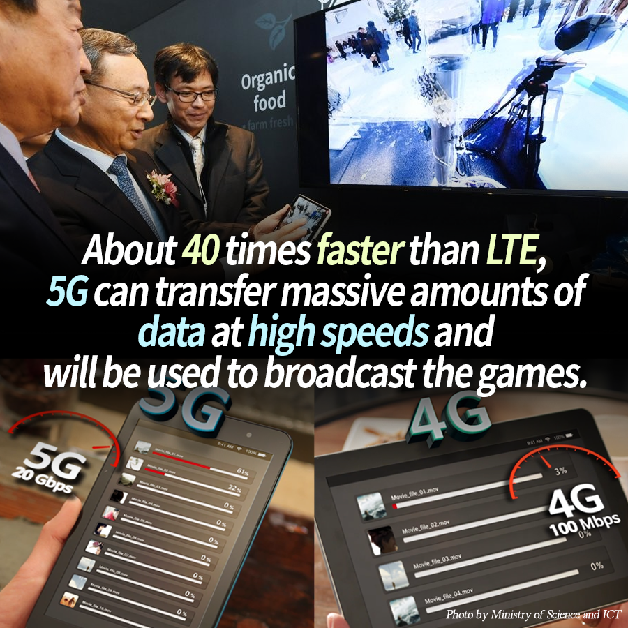 About 40 times faster than LTE, 5G can transfer massive amounts of data at high speeds and will be used to broadcast the games.