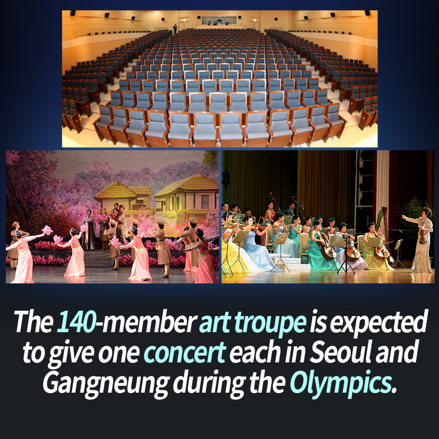 The 140-member art troupe is expected to give one concert each in Seoul and Gangneung during the Olympics.