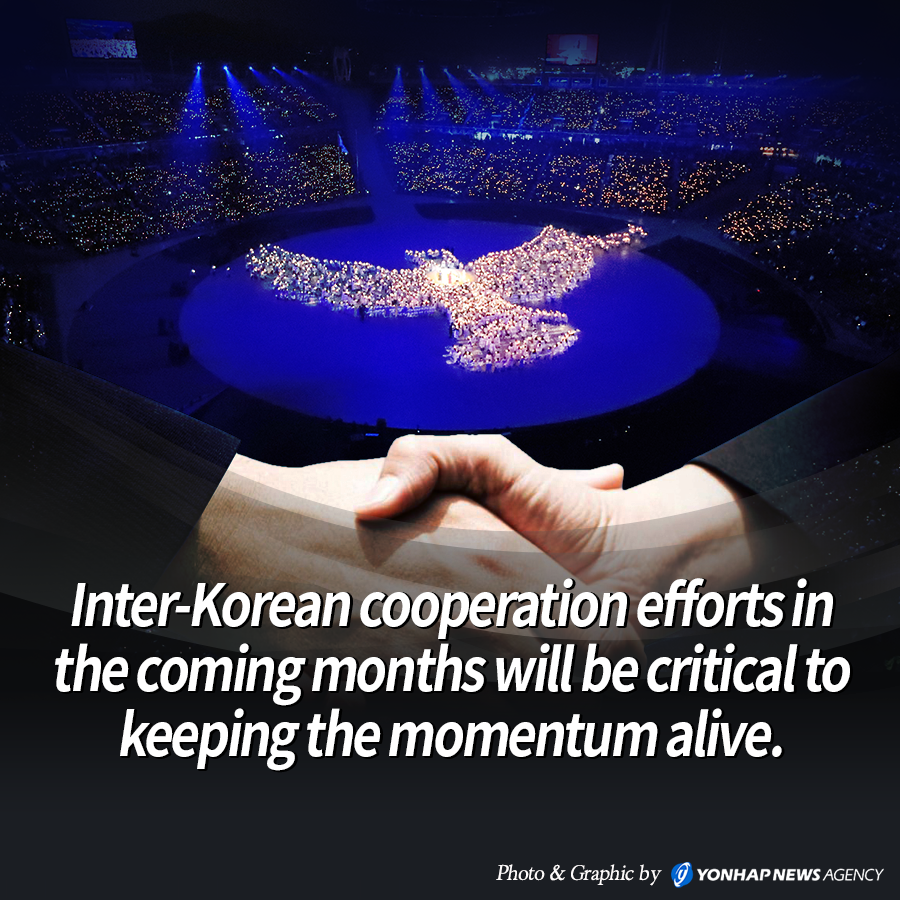 Inter-Korean cooperation efforts in the coming months will be critical to keeping the momentum alive.