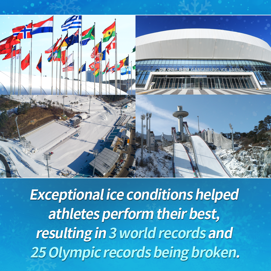Exceptional ice conditions helped athletes perform their best, resulting in 3 world records and 25 Olympic records being broken.