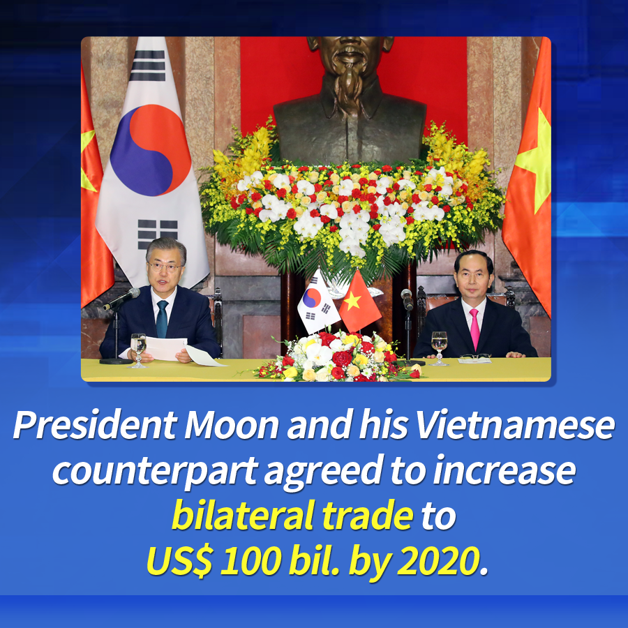 President Moon and his Vietnamese counterpart agreed to increase bilateral trade to US$ 100 bil. by 2020.