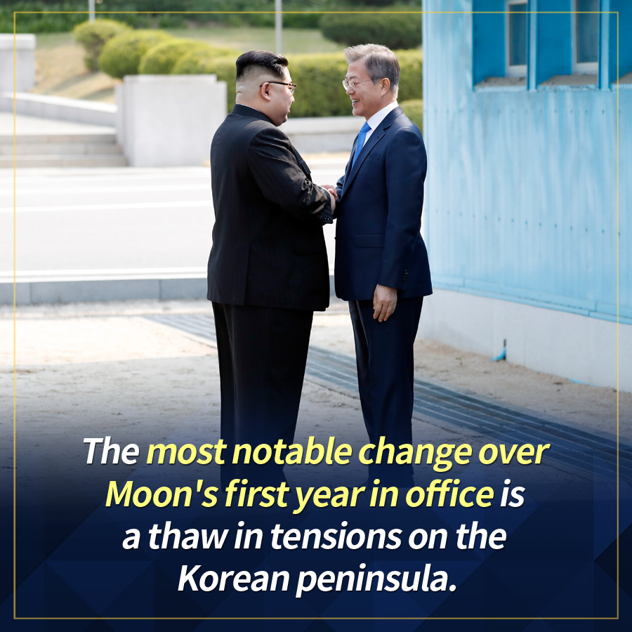 The most notable change over Moon's first year in office is a thaw in tensions on the Korean peninsula.