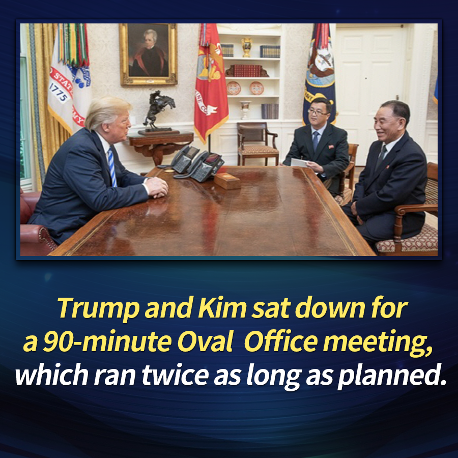Trump and Kim sat down for a 90-minute Oval Office meeting, which ran twice as long as planned.