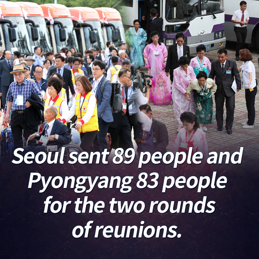 Seoul sent 89 people and Pyongyang 83 people for the two rounds of reunions.